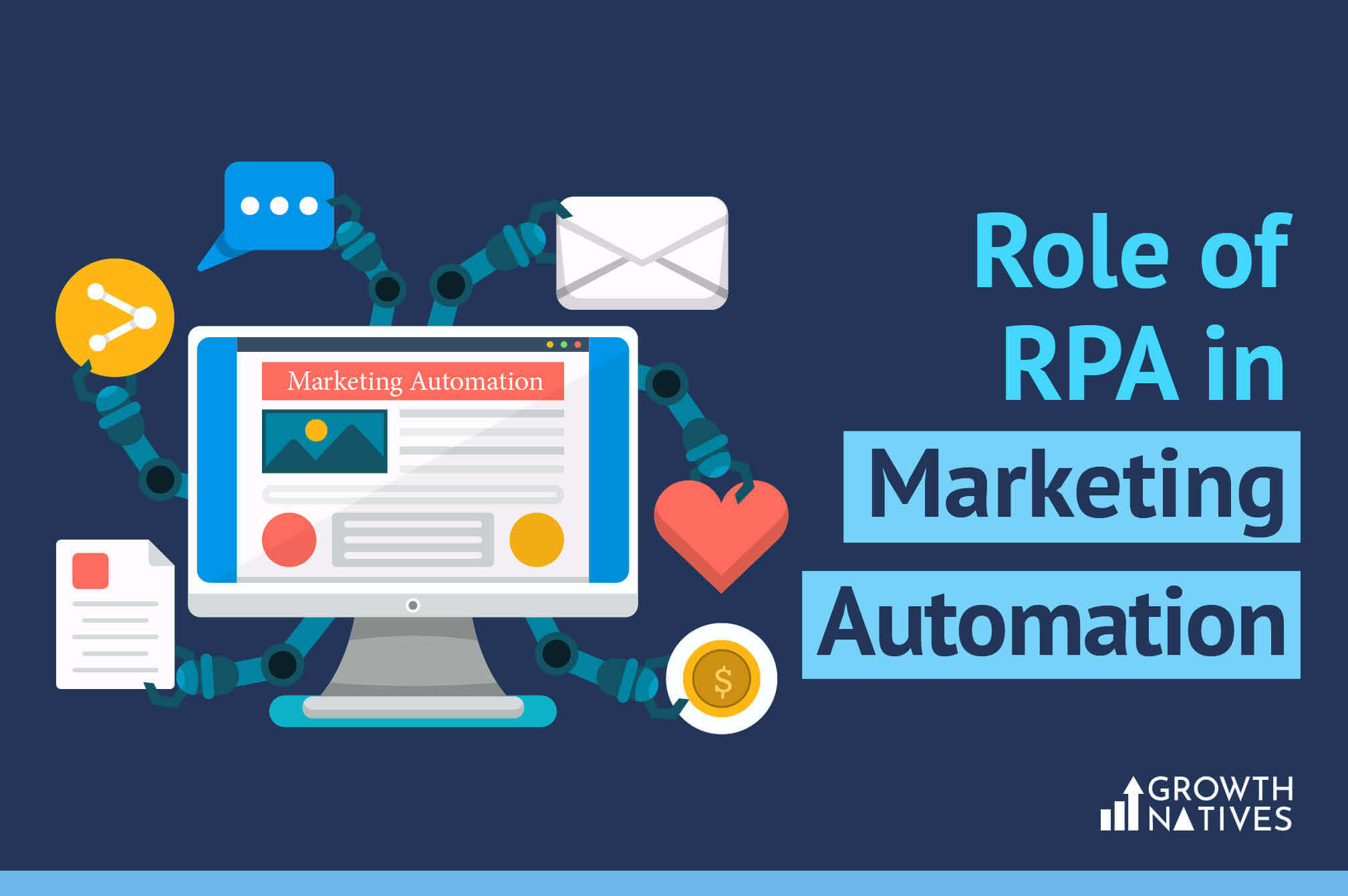 Robotic-process-automation-in-Mktg-Automation