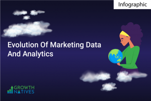 Evolution of Marketing Data