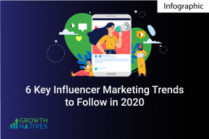 Key Influencer marketing trends