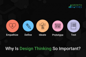 Why is design thinking important